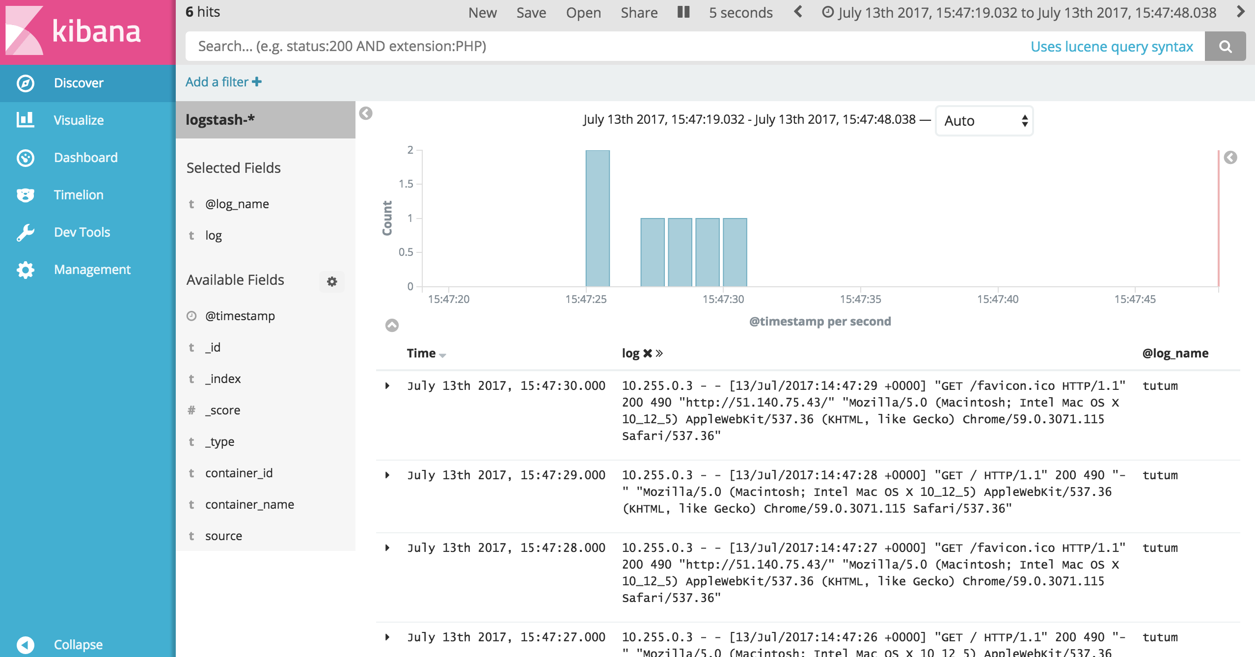 Logs in Elastic search + Kibana dashboard